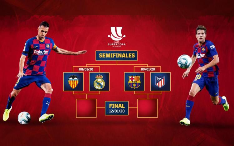 Supercopa de España de Fútbol 2019